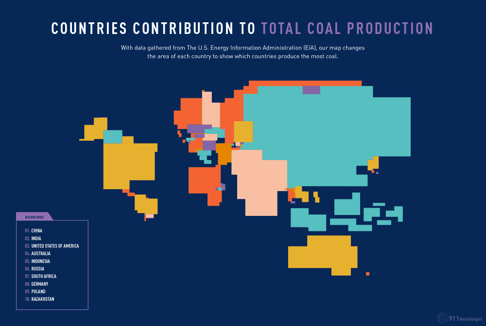 Map Of Total Coal Production By Country: Who Produces The Most?