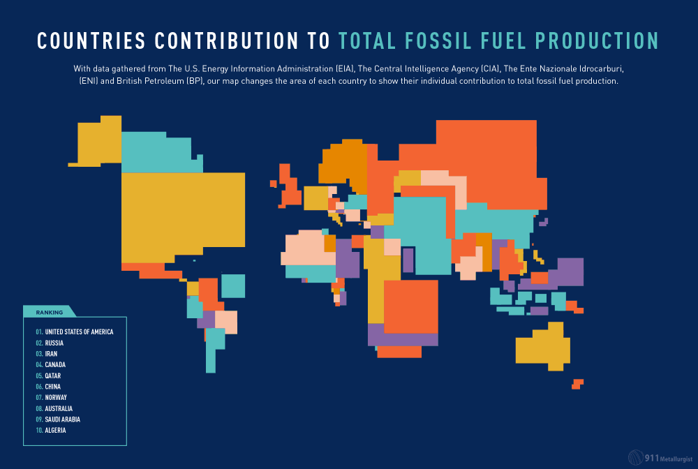 Map Of Total Fossil Fuel Production By Country: Who Produces The Most?