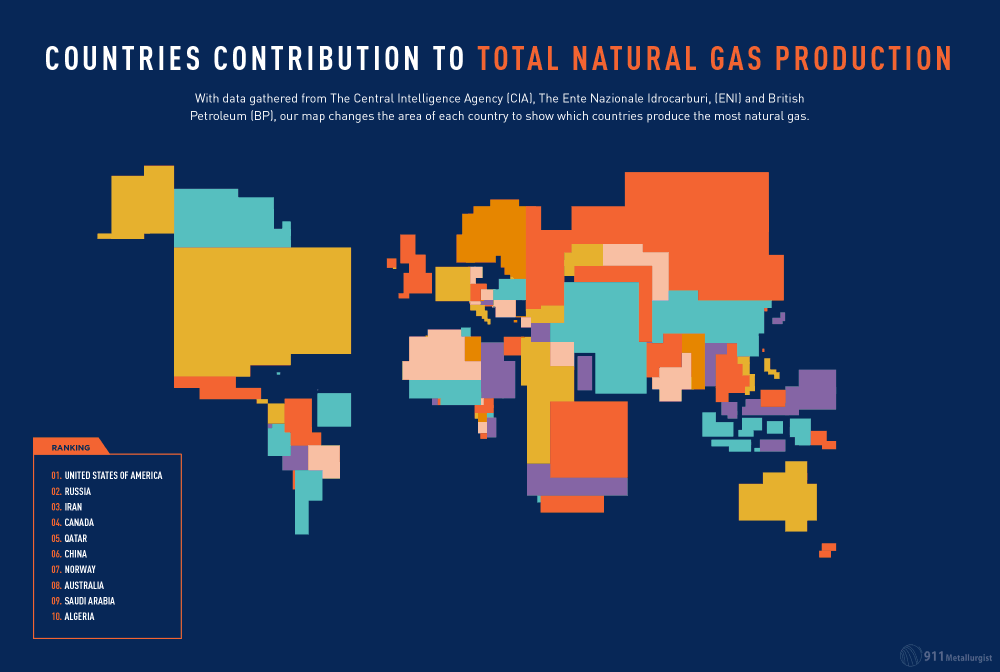 Map Of Total Natural Gas Production By Country: Who Produces The Most?