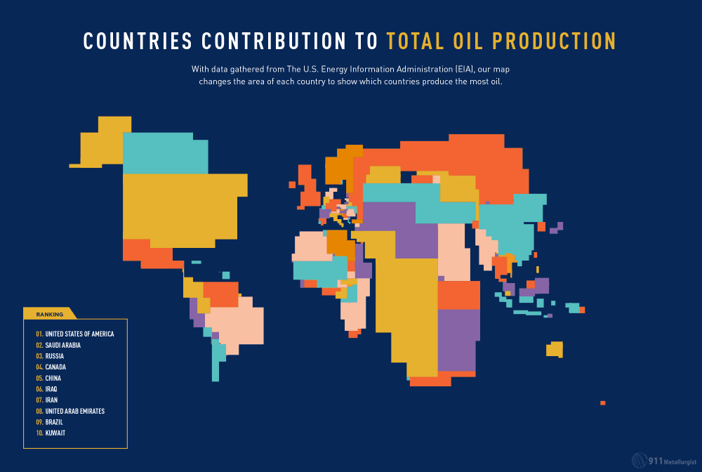 Map Of Total Oil Production By Country: Who Produces The Most?