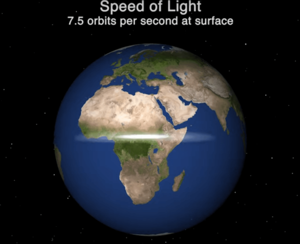 Light Speed: Really Fast, But Also Really Slow